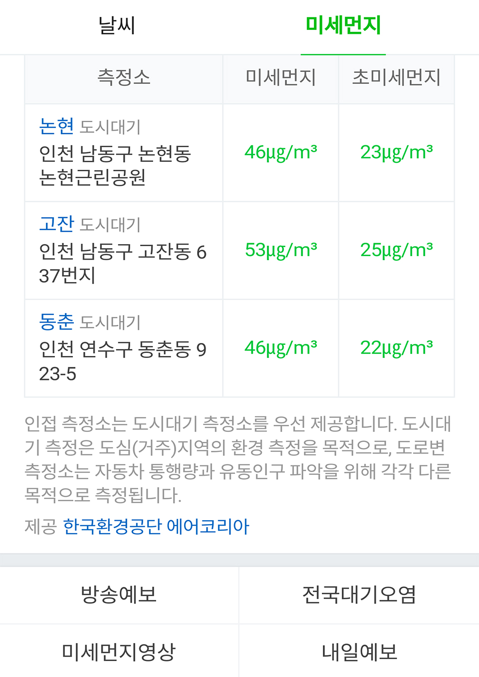 한국환경공단-에어코리아-대기현황
