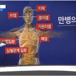 미세먼지 위험성 - 초미세먼지 만병의 근원