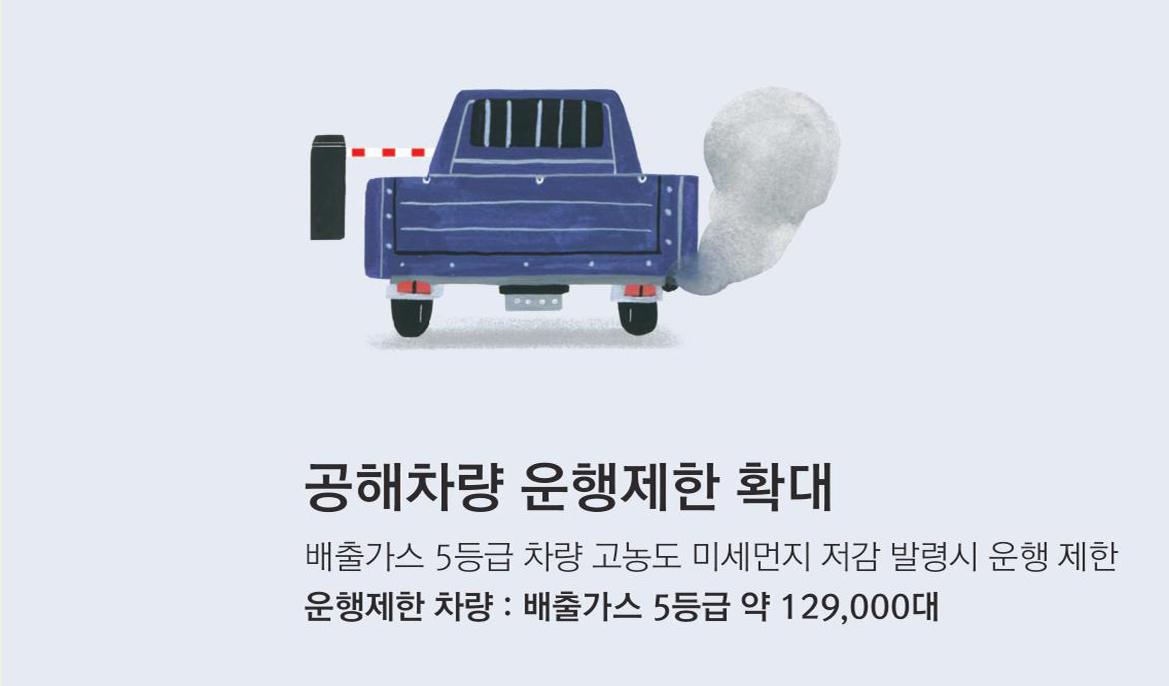 공해차량-제한