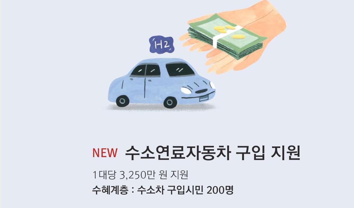 수소연료-자동차