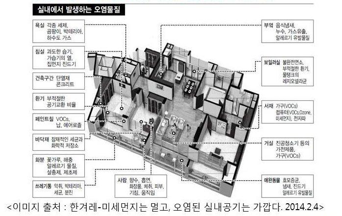 티엔나노방진망 소개 (4)