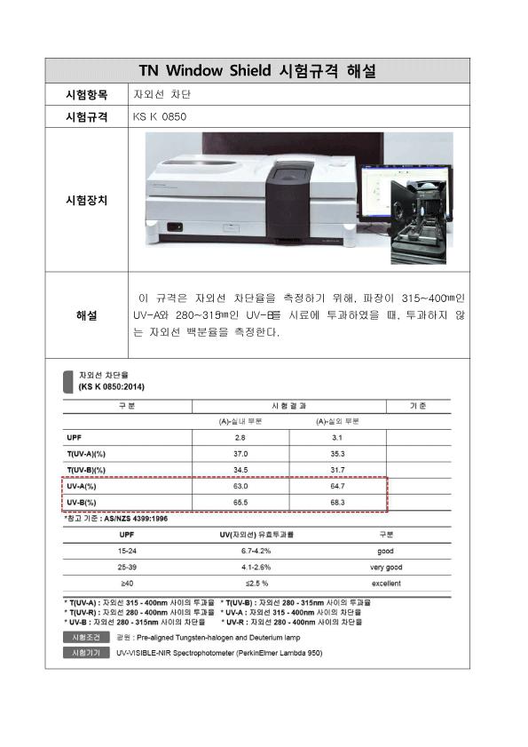TN-Window-Shield-시험규격-해설_자외선-차단
