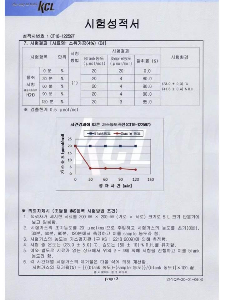 티엔나노 에어컨 필터 공인성적 시험성적 (6)