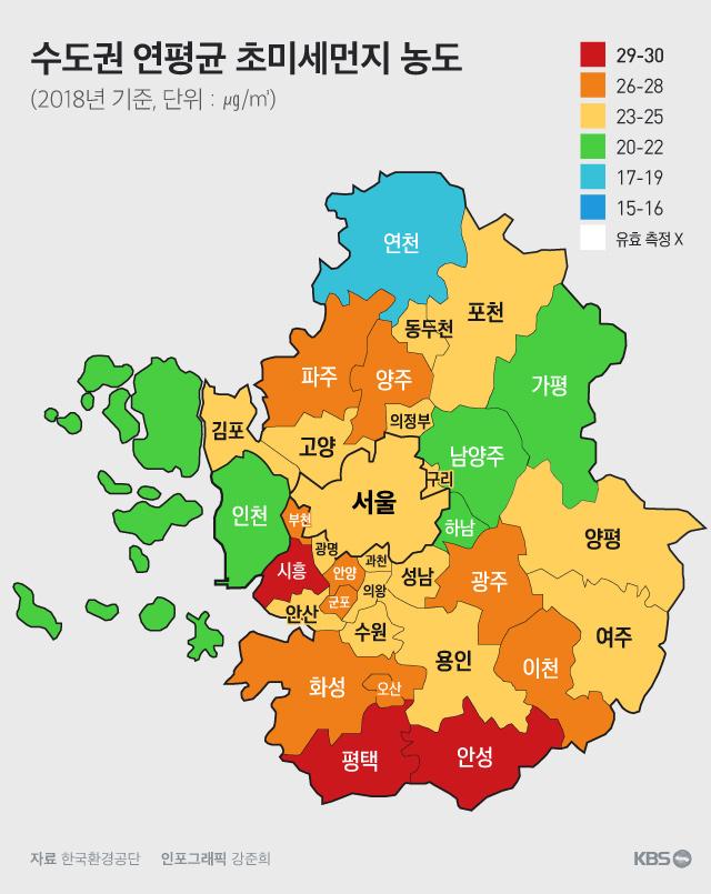 2018년 전국 도시별 초미세먼지 평균농도 높은 곳은?